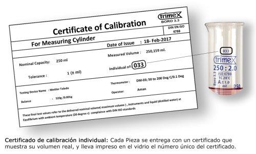 Certificado de calibración individual